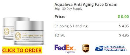 Aqualeva Cream Trial Pack